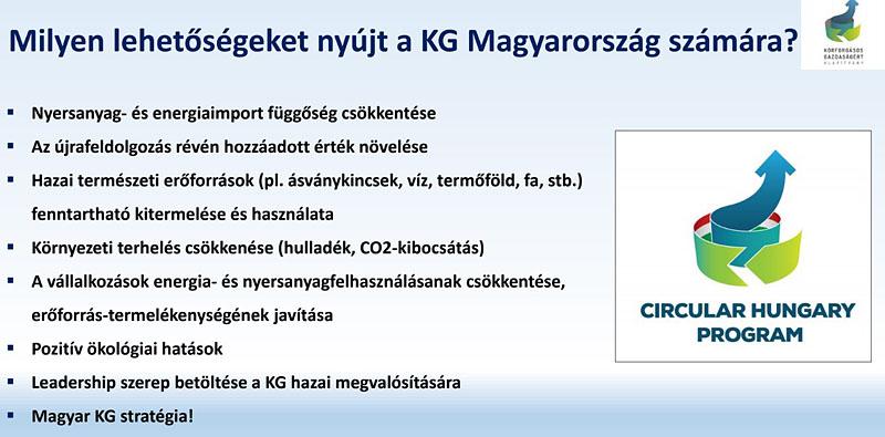 Körforgásos gazdaság Magyarországon